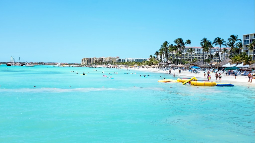 8 Places to visit in Aruba